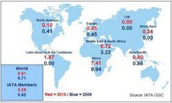 IATA: 2010 une année historique pour la sécurité aérienne