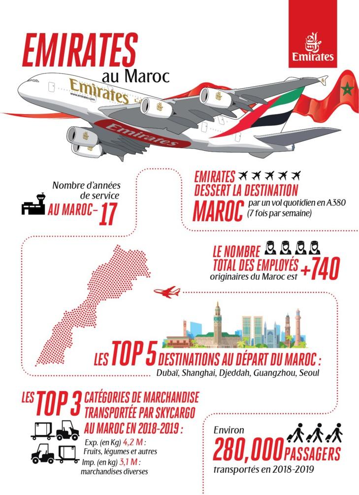 Emirates lance un deuxième vol quotidien entre Dubaï et Casablanca