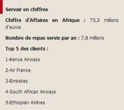 Royal Air Maroc: Servair acquiert 40% d'Atlas Catering Airlines Services