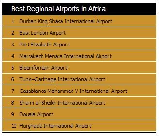 World Airport Awards 2013: L'aéroport Marrakech-Menara n'est que 9ème meilleur aéroport Africain