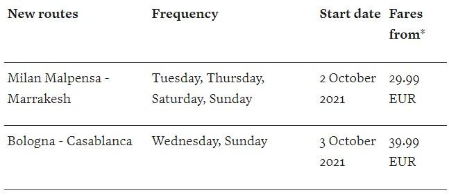* Prix aller simple, frais d'administration inclus. Un bagage à main (max : 40x30x20cm) est inclus. Le trolley et chaque bagage enregistré sont soumis à des frais supplémentaires. Le prix s'applique uniquement aux réservations effectuées sur wizzair.com et l'application mobile WIZZ.