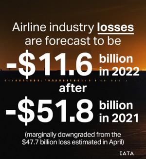 Aérohebdo : L'actualité aéronautique de la semaine 21W40