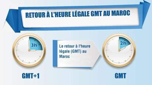 Royal Air Maroc: Retour à l'heure GMT
