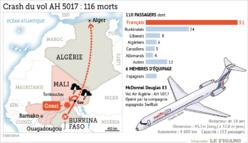 Infographie LeFigaro