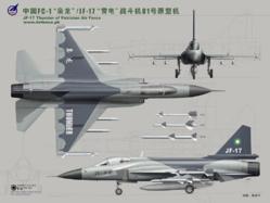 Le Maroc serait intéressé par l'avion de combat sino-pakistanais JF-17
