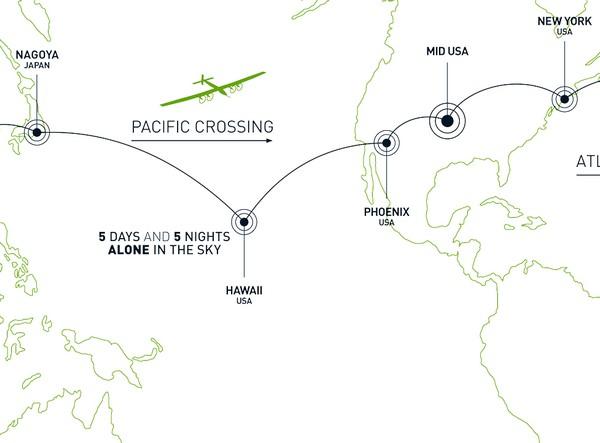 Solar Impulse réalise un nouvel exploit en traversant le pacifique en 60 heures de vol