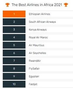 Classement Skytrax : TOP10 africain