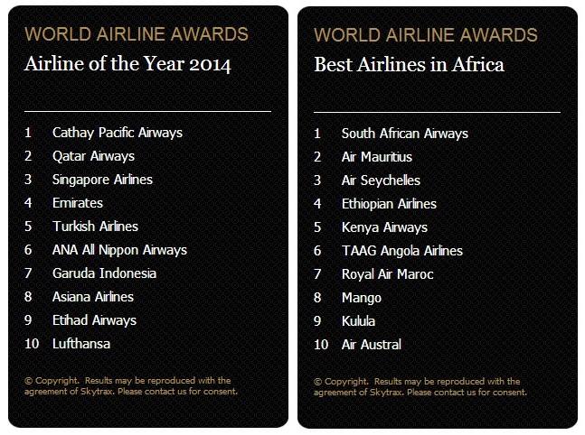 Royal Air Maroc: Septième meilleure compagnie aérienne en Afrique selon Skytrax 2014