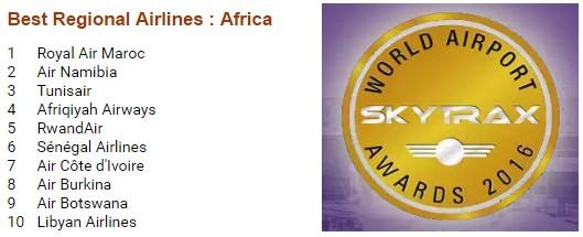 Skytrax 2016: Royal Air Maroc reste meilleure compagnie régionale en Afrique sans être au TOP100 mondial