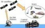 Le Maroc rejoint Galileo