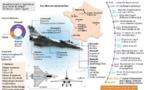 L'Inde annonce l'achat de 36 avions de chasse Rafale