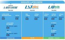 Latécoère s'installe au Mexique et augmente son effectif en Tunisie